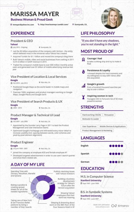 Le CV de Marissa Mayer est-il le CV parfait ?